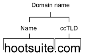 Domain_name.png