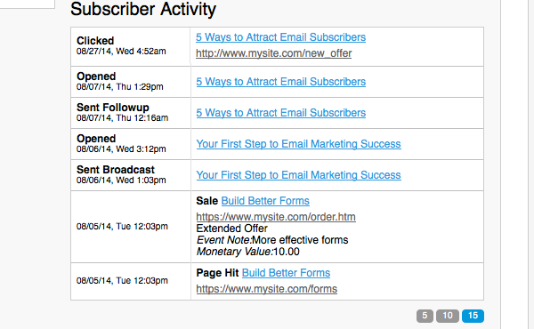 Subscriber Activity section of Subscriber Information
