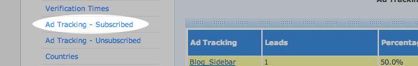 Ad Tracking- Subscribed filter chosen from left hand side of page