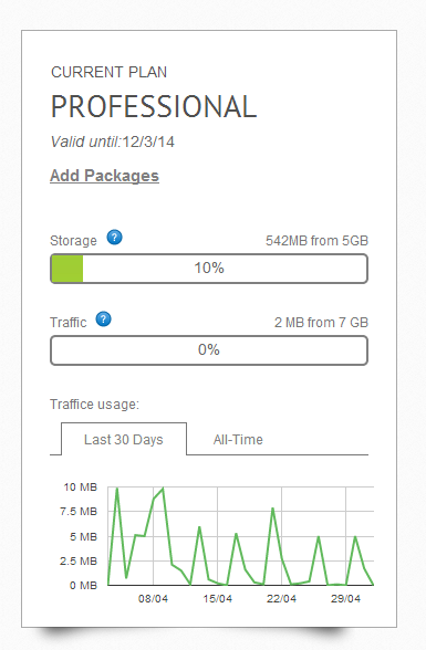 traffic_usage.png