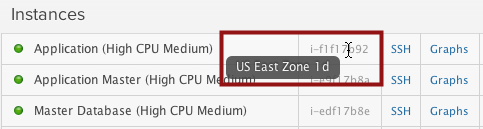 Place mouse over IP address to see the availability zone