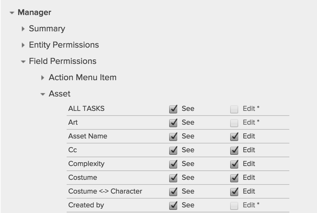 Permissions for manager
