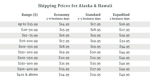 Shipping_Prices_1023_AK_HI.png